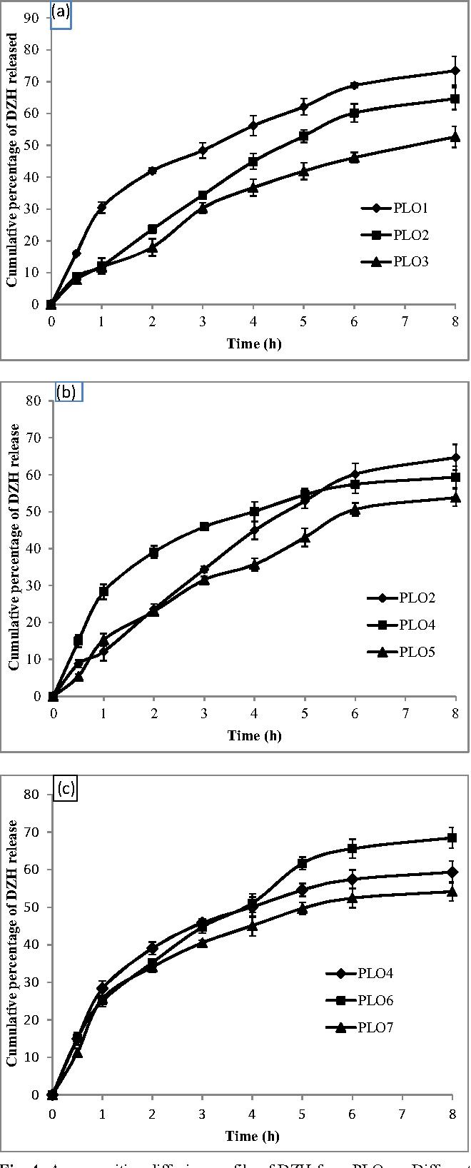 ciprofloxacin for yeast