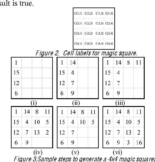 Magic Squares and Aesthetic Events - Semantic Scholar