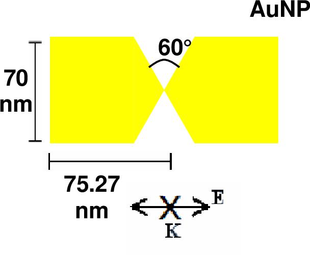 figure 4.28