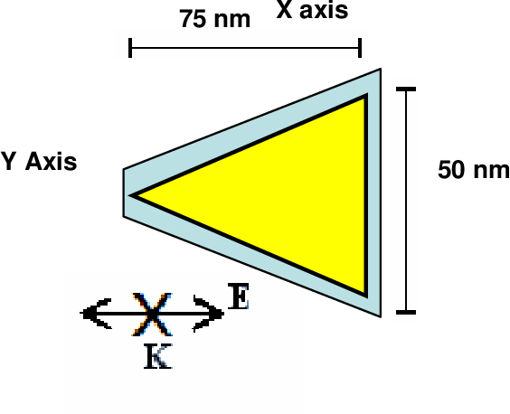 figure 4.50
