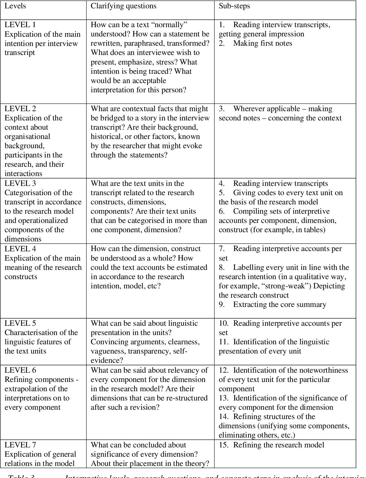 PDF] Discourse analysis making complex methodology simple ...