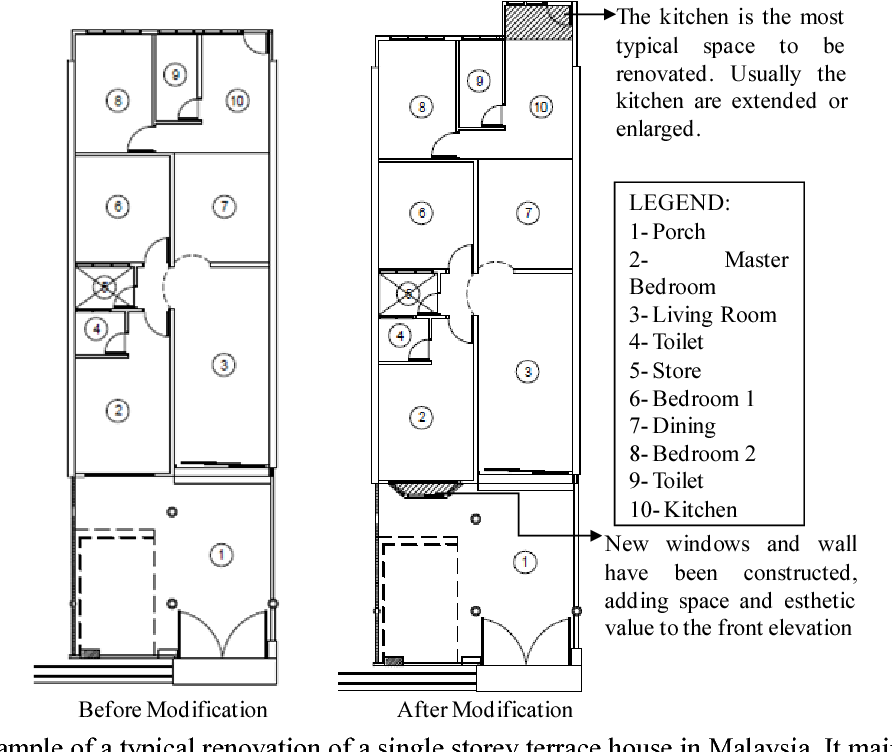PDF] A Review of Malaysian Terraced House Design and the ... House Plan Kitchen With Window Front on house plans with bedrooms, house plans with garage, house plans with decks, house plans with walk-in closets, house plans with dining room, house plans with glass walls, house plans with patio doors, house plans with vaulted ceilings, house plans with luxury kitchens, house plans with fireplaces, house plans with french doors,
