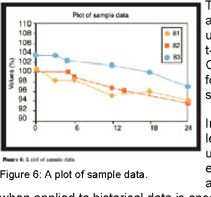 PDF] Identification of Out-of-Trend Stability Results , Part
