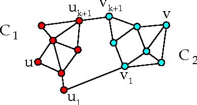 figure C.3