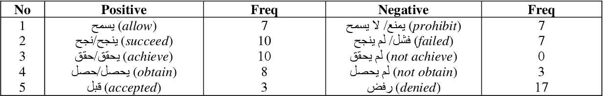 table 5.24
