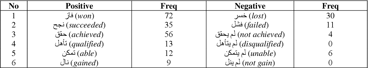 table 5.56