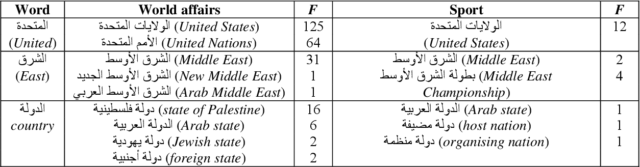 table 5.71