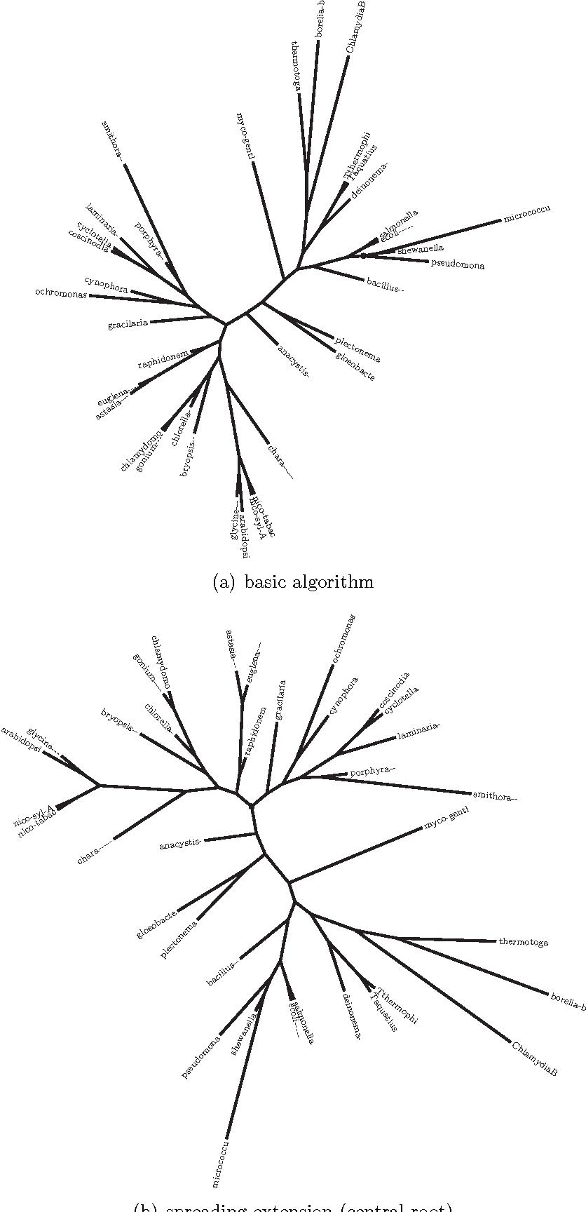 figure 3.8