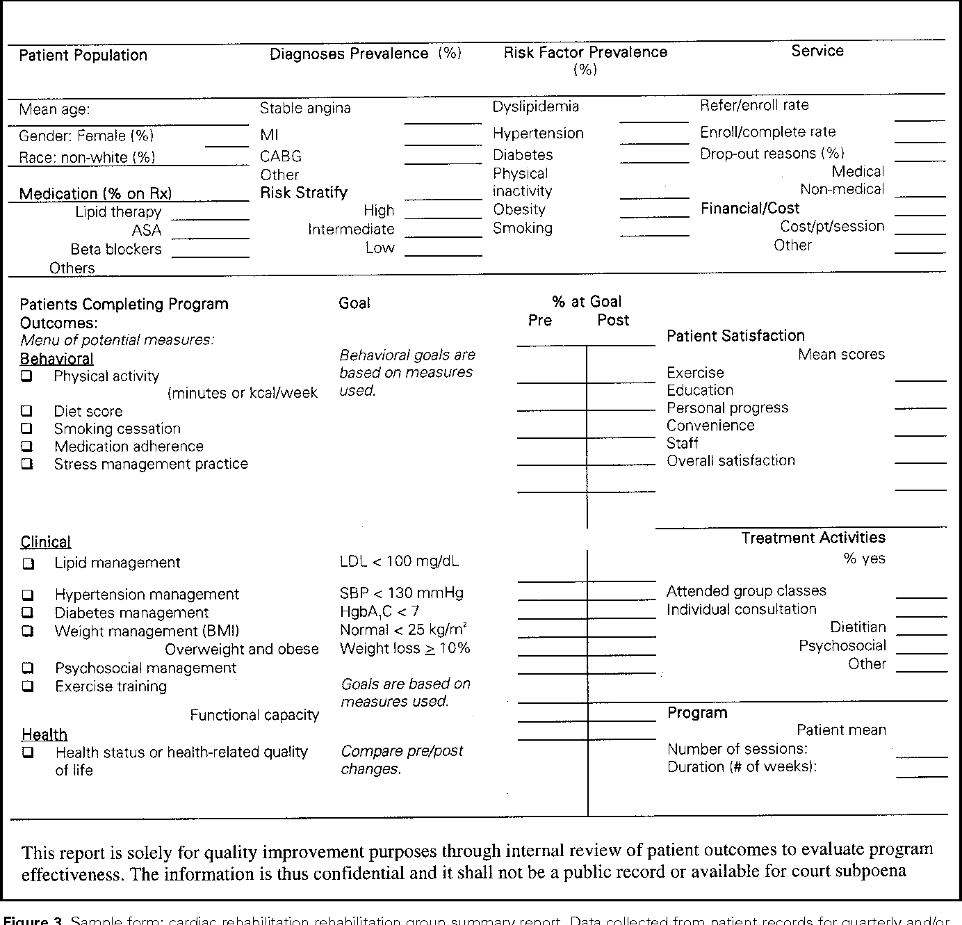 Figure 3 from AACVPR consensus statement  Outcomes