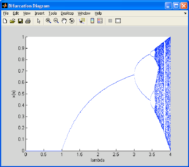 Figure 3 from Matlab Toolbox and GUI for Analyzing One