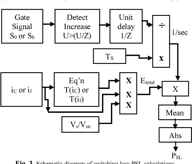 Performance verification of a new cascaded transformer based