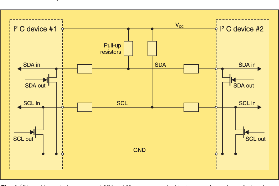Figure 4 from An introduction to I2C and SPI protocols