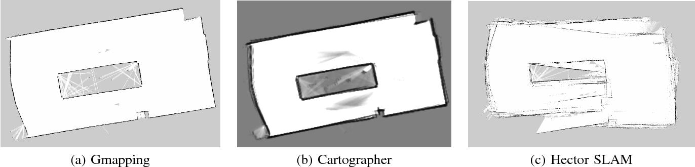 Map Comparison of Lidar-based 2D SLAM Algorithms Using