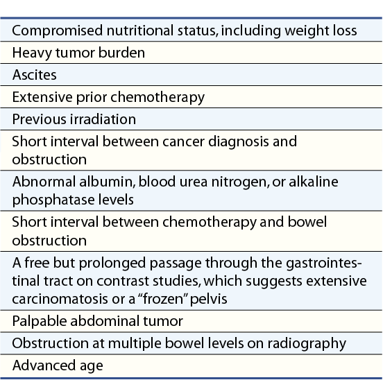 Pdf Pathophysiology And Palliation Of Inoperable Bowel Obstruction In Patients With Ovarian Cancer Semantic Scholar