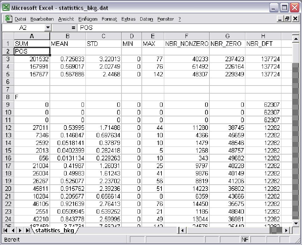 PDF] Forecast combination in revenue management demand forecasting ...