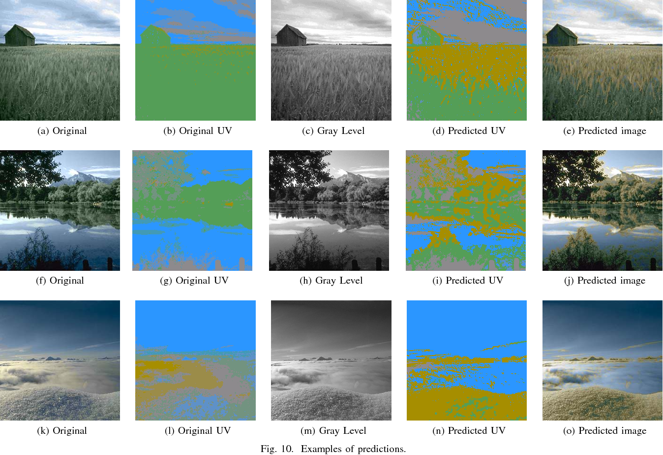 Image Colorization with Neural Networks - Semantic Scholar