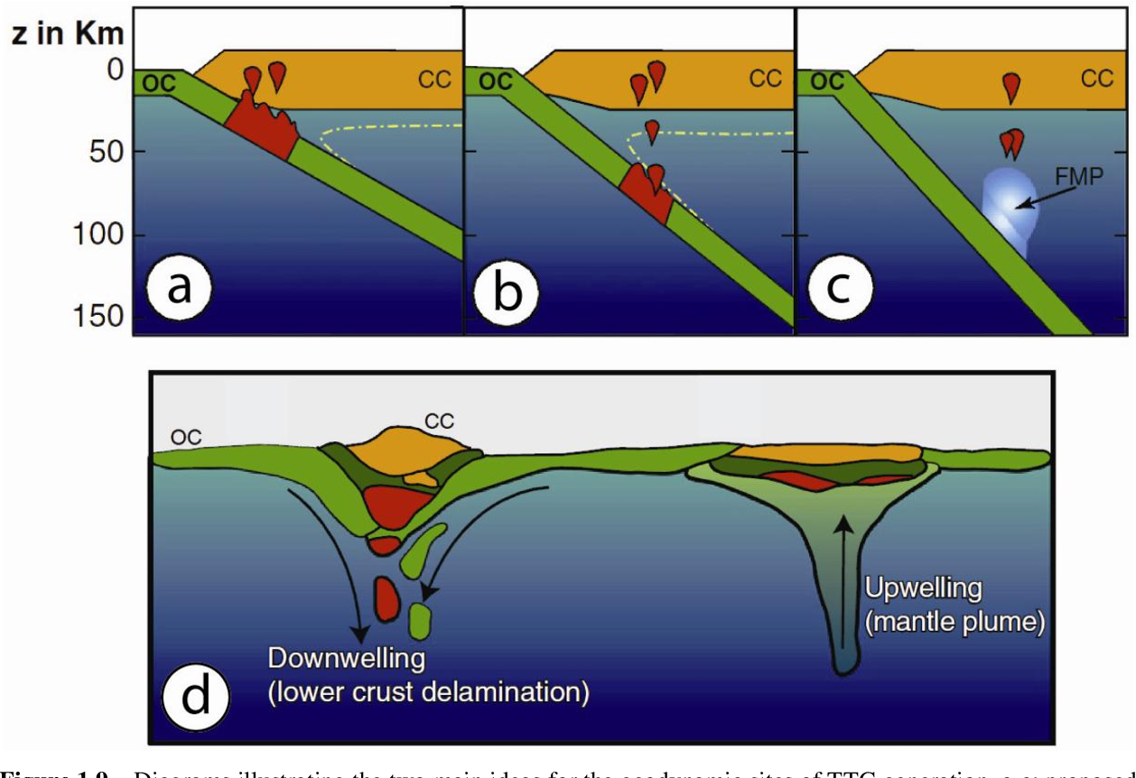 Figure 1 9 from Archean evolution of the southern São
