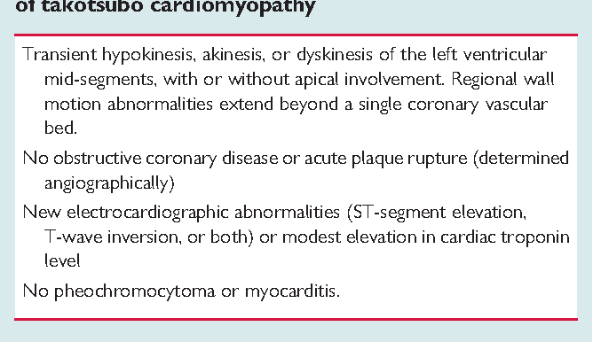 Table 1 from Arrhythmia occurrence with takotsubo