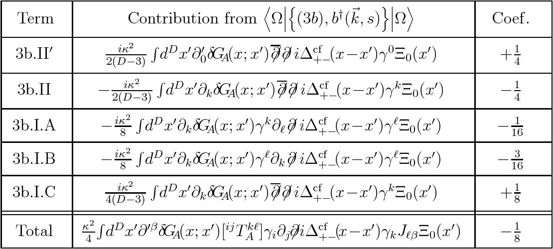 Table 4 From A Simple Operator Check Of The Effective Fermion Mode Function During Inflation Semantic Scholar