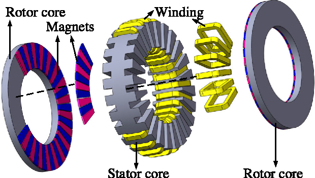 Figure 1 from Analysis of a Dual-Rotor, Toroidal-Winding