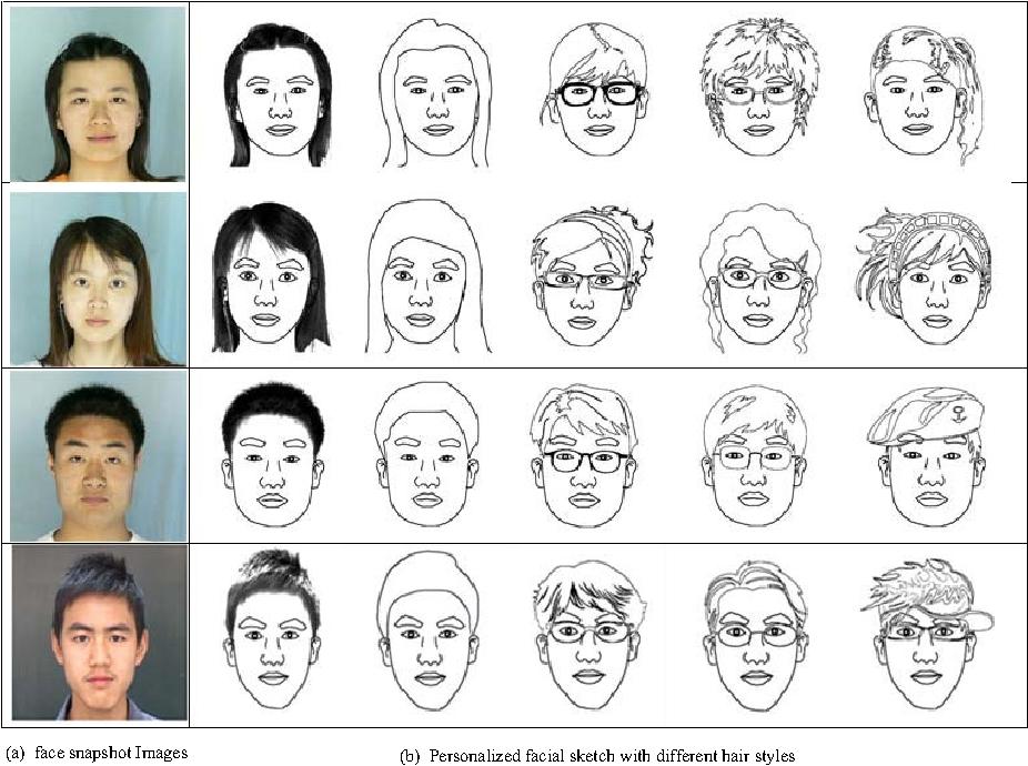 PDF] A Facial Sketch Animation Generator for Mobile ...