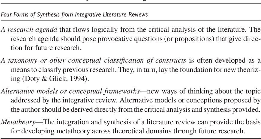 Writing integrative literature reviews: guidelines and examples