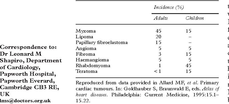 PDF] Cardiac tumours: diagnosis and management  - Semantic