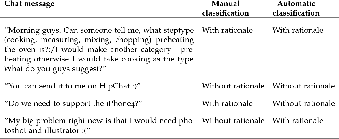 Table 7 12 from Rationale in Developers' Communication