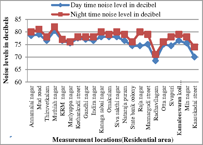 Figure 2 from A Study on the influence of Deepavali festival