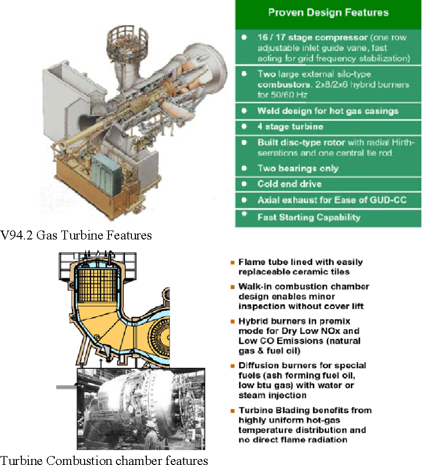 Figure 5 from Different Aspects of Gas Turbine Siemens 162