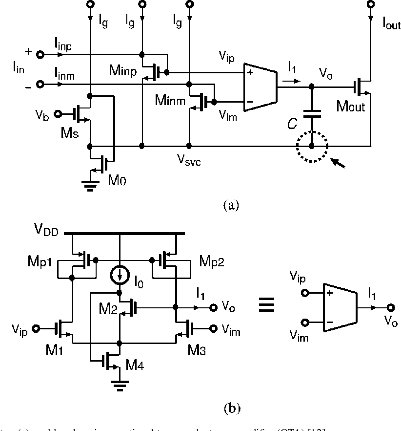 Figure 2 from A 0 6-V Dynamic Biasing Filter With 89-dB