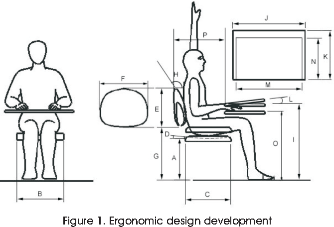Pdf Ergonomic Based Design And Survey Of Elementary School Furniture Semantic Scholar