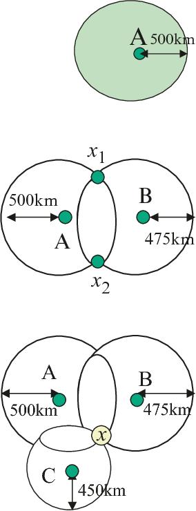 figure 28.5