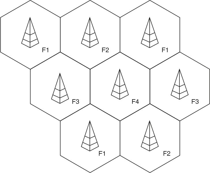 figure 39.2