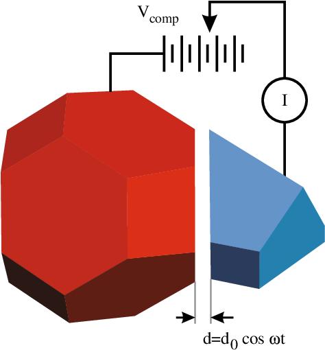 figure 9.4