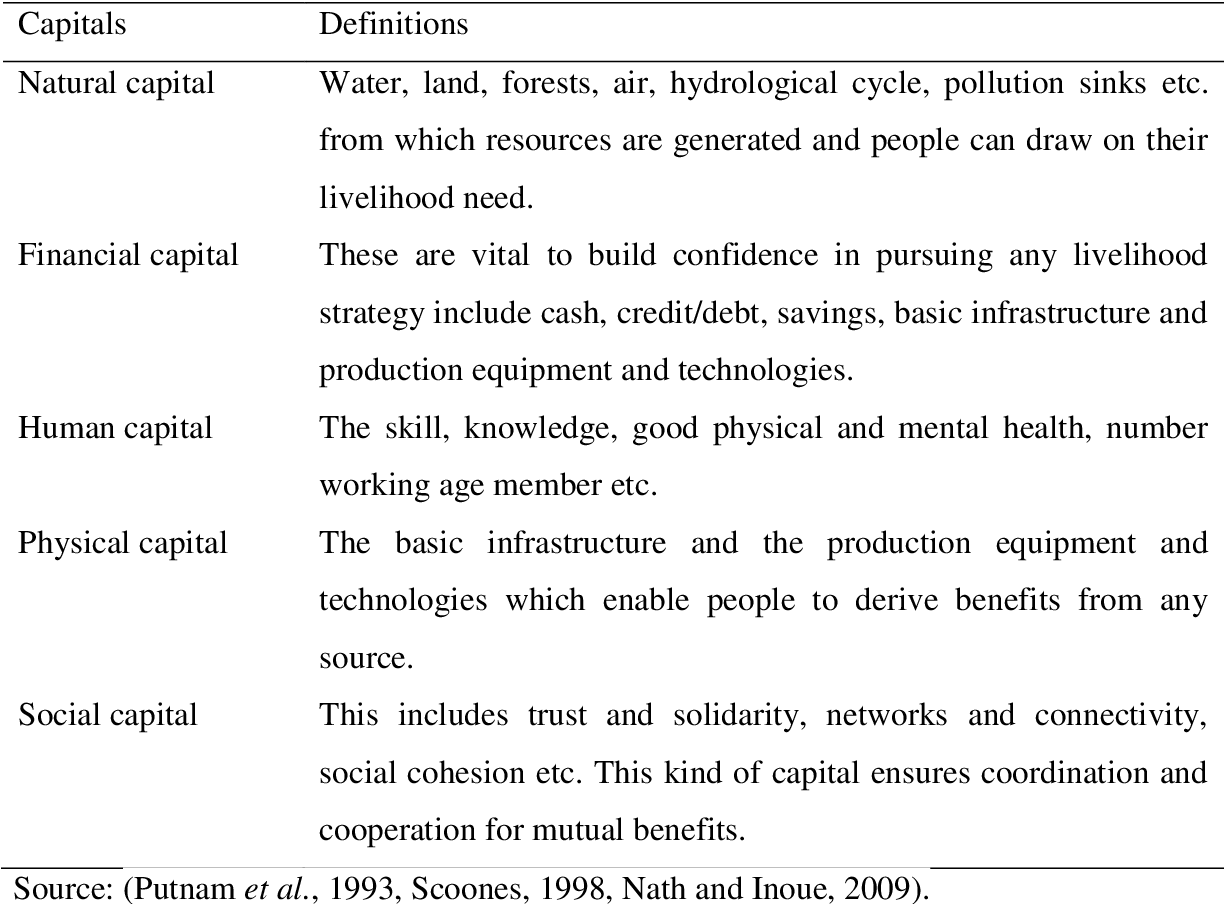 PDF] Potentials of forest ecosystem services for primate