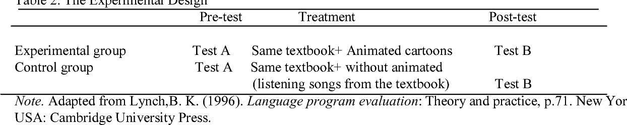 PDF] Using Subtitled Animated Cartoons and Textbook-based