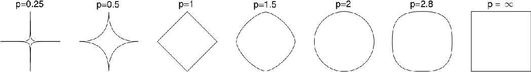 figure 10.4
