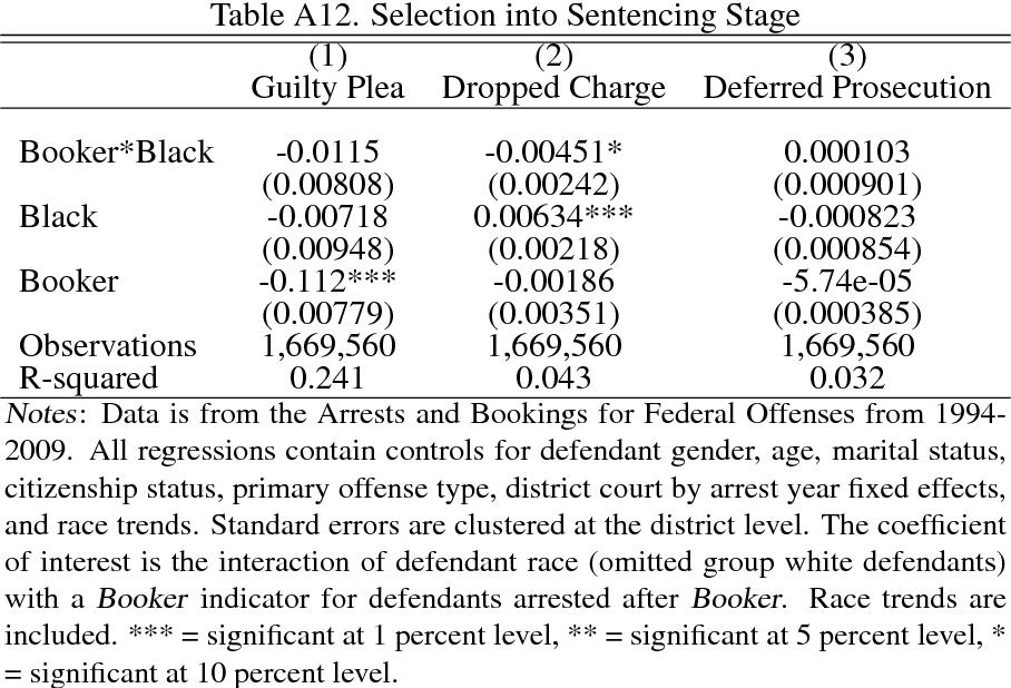 table A12
