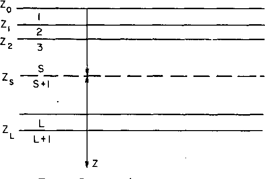 Figure 1 from A GENERALIZED REFLECTION-TRANSMISSION