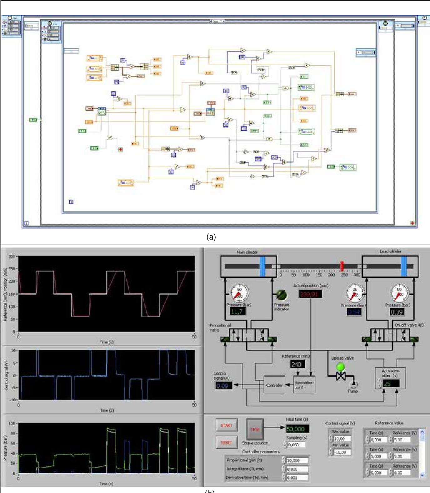 PDF] PLC/PAC/PC - based control of an electro-hydraulic servo ...