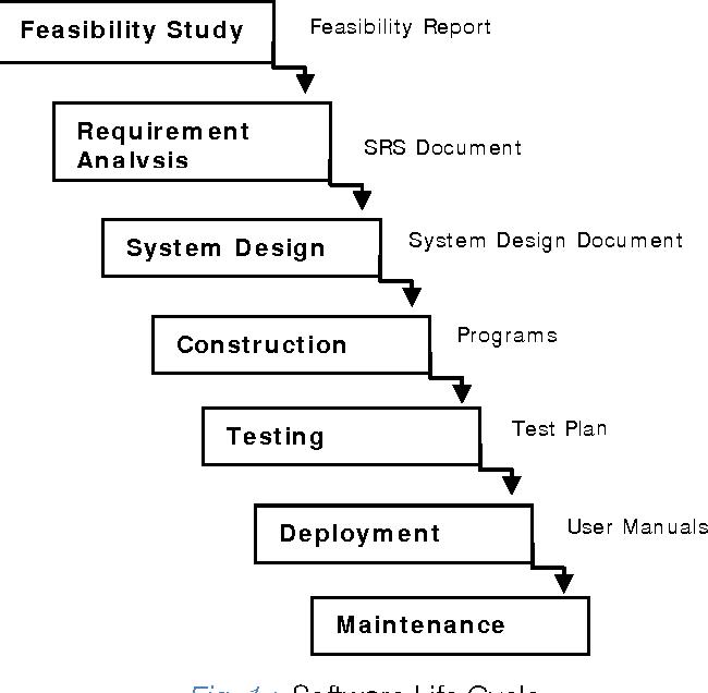 PDF] System Design Principles – Reuse: Online Attendance