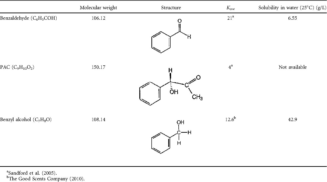 1-hydroxy-1-phenyl-2-propanone - Semantic Scholar