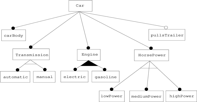 PDF] carBody pullsTrailer Transmission Engine HorsePower automatic ...