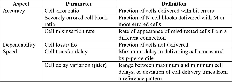 Network Traffic Management - Semantic Scholar