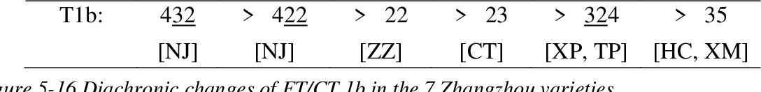 figure 5-16