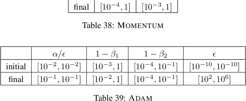 table 38
