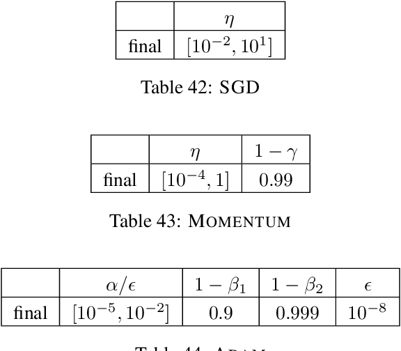 table 43
