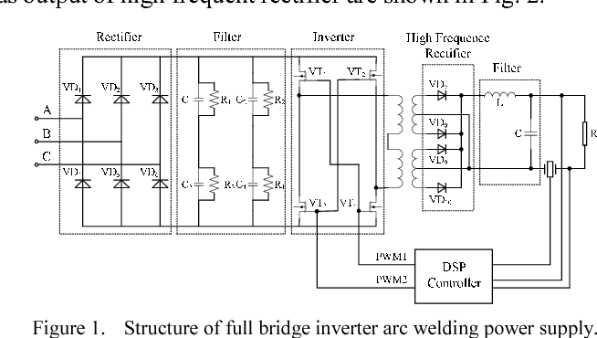 Modeling of arc welding power supply   Semantic Scholar on power inverter schematic, modified square wave inverter schematic, arc stabilizer schematic, honda 2000 watt inverter schematic, car inverter schematic, dc to 3 phase inverter schematic, plasma cutter schematic, igbt inverter schematic, pump schematic, tig inverter schematic, inverter circuit schematics,