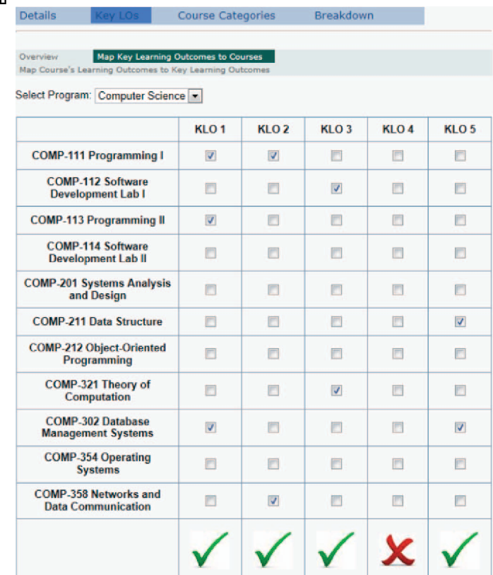 Figure 7 from ReProTool Version 3 0 - The Faculty Module for